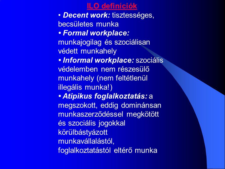 ILO definíciók Decent work: tisztességes, becsületes munka Formal workplace: munkajogilag és szociálisan védett munkahely Informal workplace: szociáli