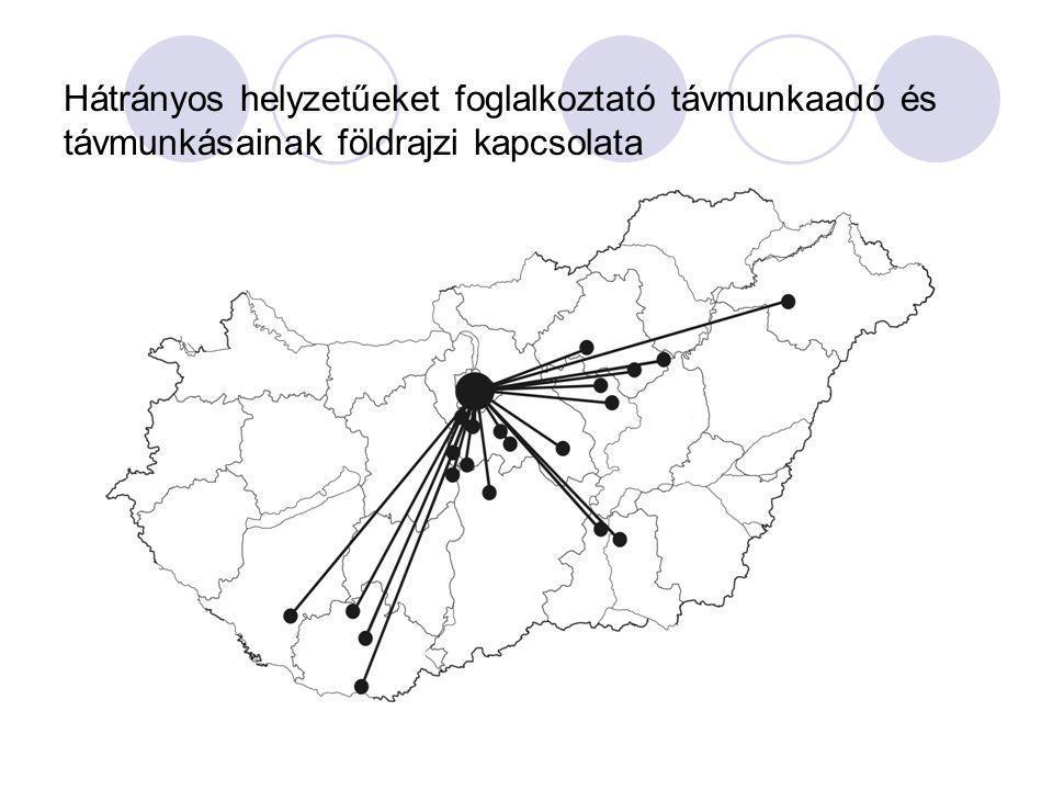 Hátrányos helyzetűeket foglalkoztató távmunkaadó és távmunkásainak földrajzi kapcsolata