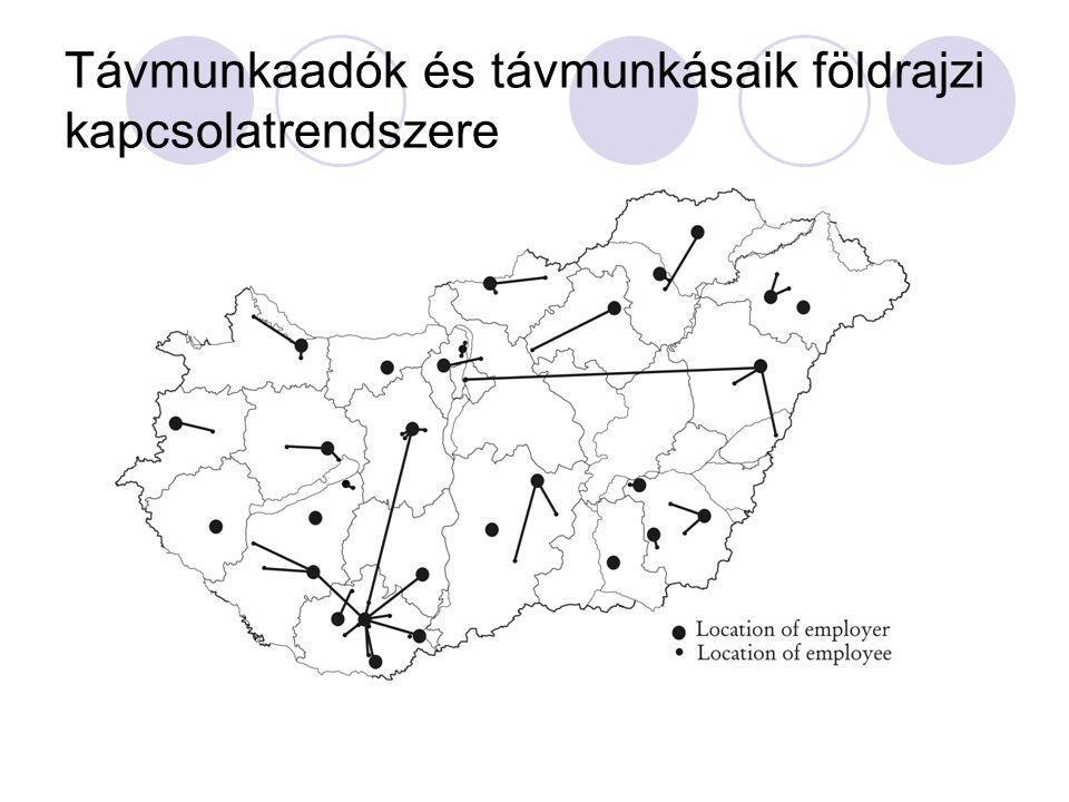 Távmunkaadók és távmunkásaik földrajzi kapcsolatrendszere