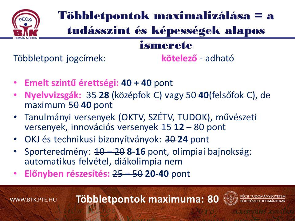 Többletpontok maximalizálása = a tudásszint és képességek alapos ismerete Többletpont jogcímek: kötelező - adható Emelt szintű érettségi: 40 + 40 pont Nyelvvizsgák: 35 28 (középfok C) vagy 50 40(felsőfok C), de maximum 50 40 pont Tanulmányi versenyek (OKTV, SZÉTV, TUDOK), művészeti versenyek, innovációs versenyek 15 12 – 80 pont OKJ és technikusi bizonyítványok: 30 24 pont Sporteredmény: 10 – 20 8-16 pont, olimpiai bajnokság: automatikus felvétel, diákolimpia nem Előnyben részesítés: 25 – 50 20-40 pont Többletpontok maximuma: 80