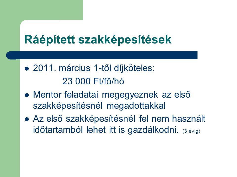 Ráépített szakképesítések 2011. március 1-től díjköteles: 23 000 Ft/fő/hó Mentor feladatai megegyeznek az első szakképesítésnél megadottakkal Az első