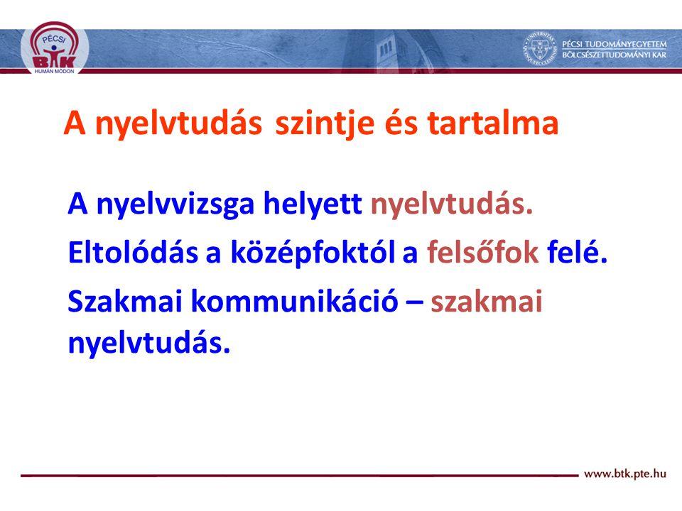 A nyelvtudás szintje és tartalma A nyelvvizsga helyett nyelvtudás.