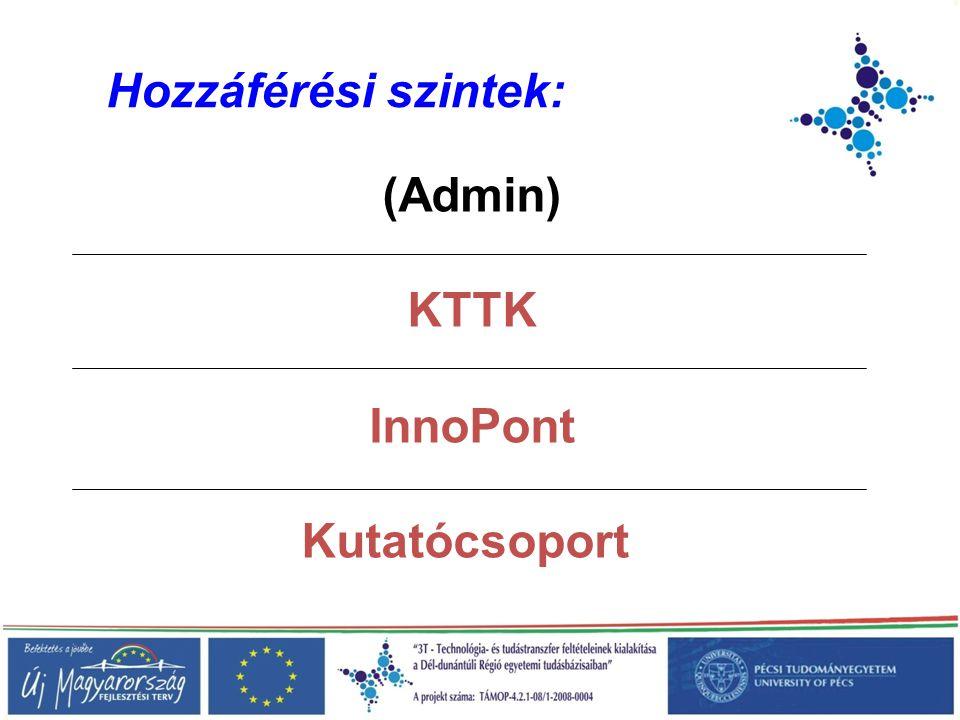 Hozzáférési szintek: (Admin) KTTK InnoPont Kutatócsoport