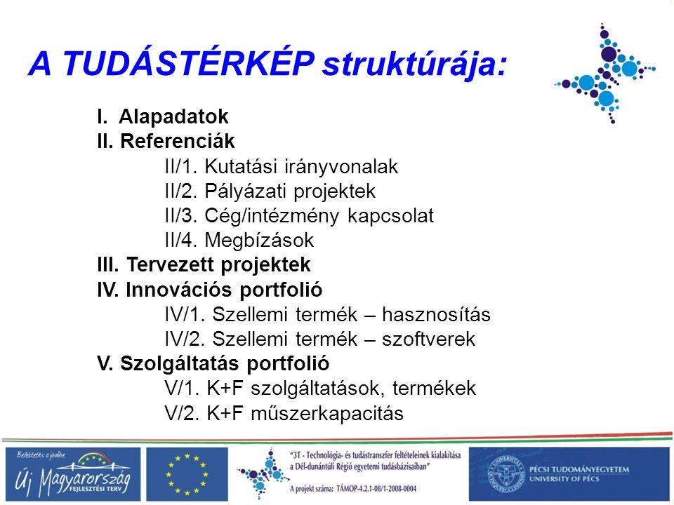 A TUDÁSTÉRKÉP struktúrája: I. Alapadatok II. Referenciák II/1.