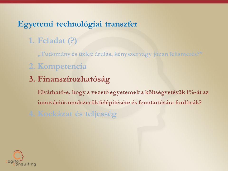"""Egyetemi technológiai transzfer 1.Feladat ( ) """"Tudomány és üzlet: árulás, kényszer vagy józan felismerés 2."""