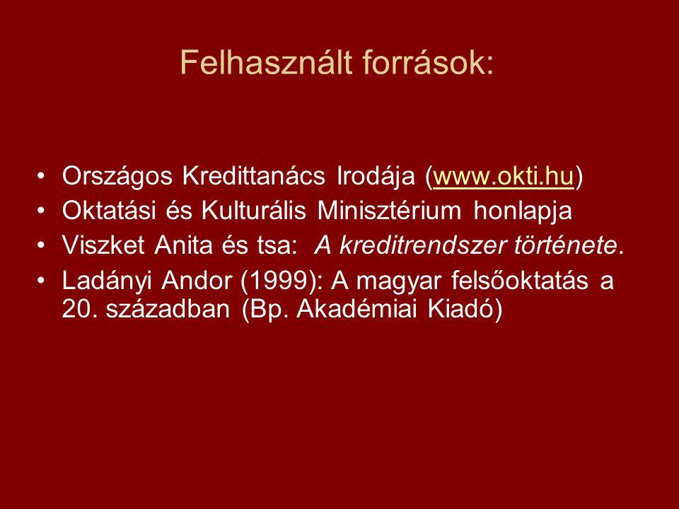 Felhasznált források: Országos Kredittanács Irodája (www.okti.hu)www.okti.hu Oktatási és Kulturális Minisztérium honlapja Viszket Anita és tsa: A kred