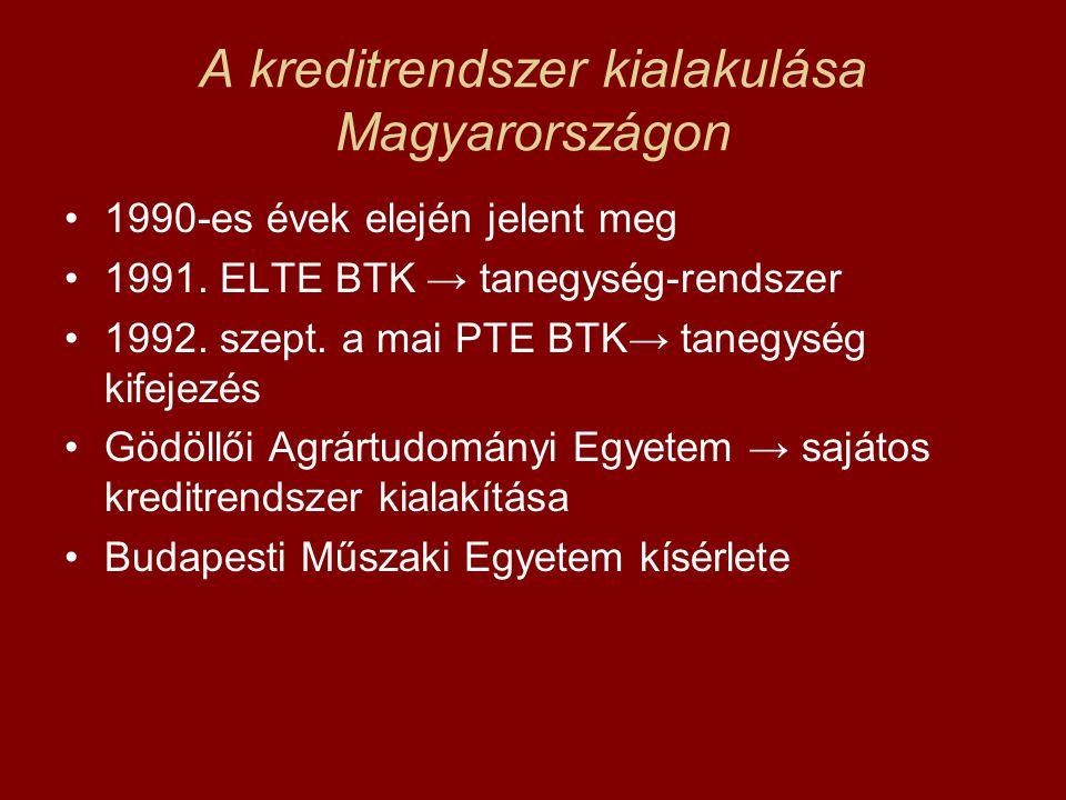 A kreditrendszer kialakulása Magyarországon 1990-es évek elején jelent meg 1991. ELTE BTK → tanegység-rendszer 1992. szept. a mai PTE BTK→ tanegység k