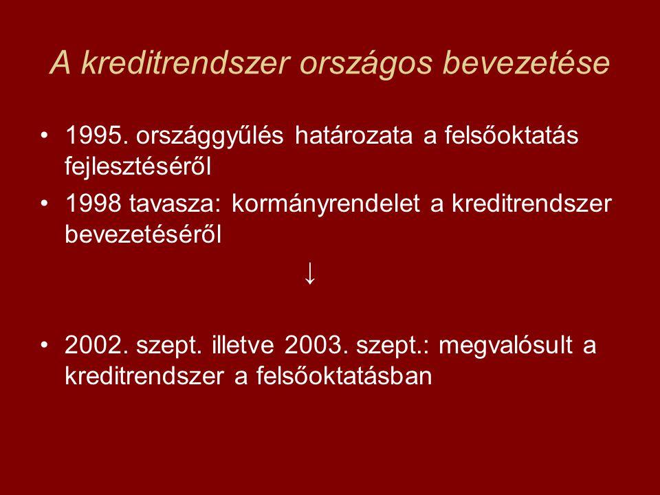 A kreditrendszer országos bevezetése 1995. országgyűlés határozata a felsőoktatás fejlesztéséről 1998 tavasza: kormányrendelet a kreditrendszer beveze