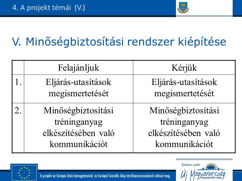 V. Minőségbiztosítási rendszer kiépítése 4.