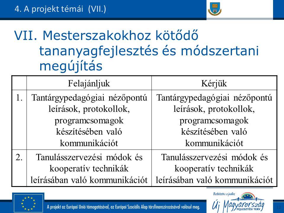 VII. Mesterszakokhoz kötődő tananyagfejlesztés és módszertani megújítás 4.