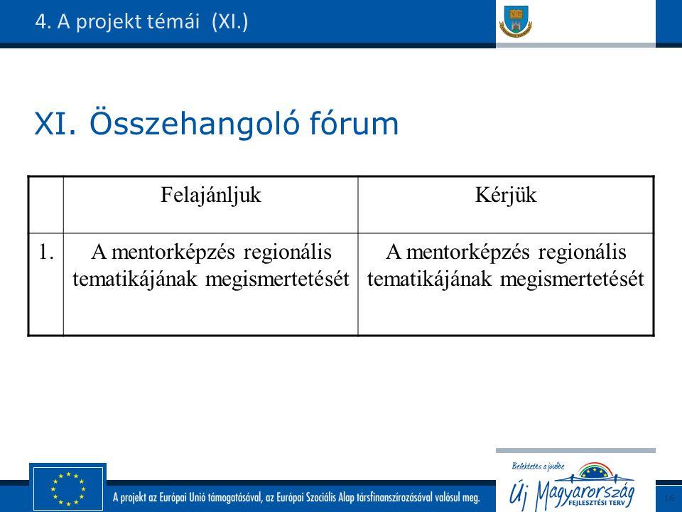 XI. Összehangoló fórum 4.