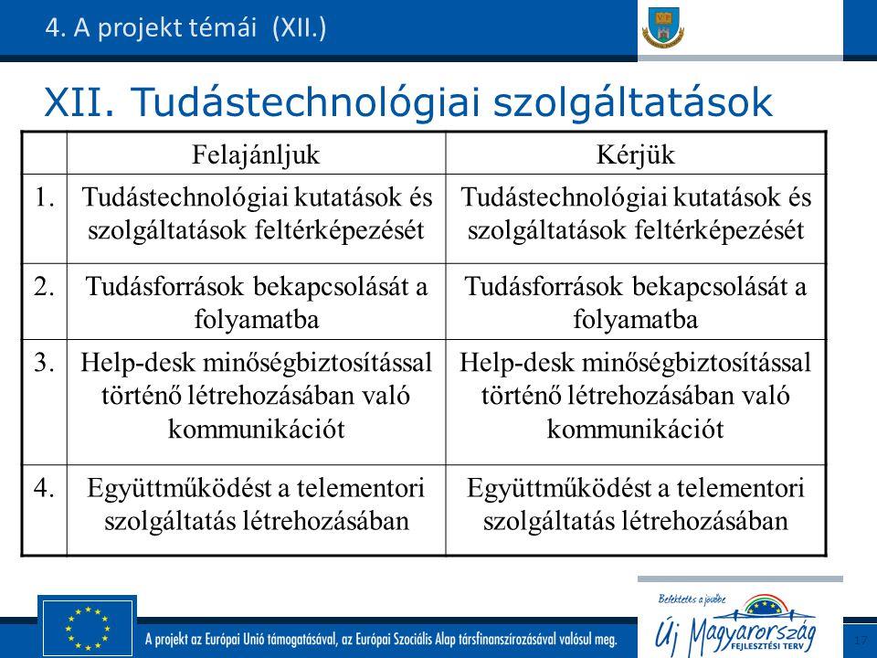XII. Tudástechnológiai szolgáltatások 4.