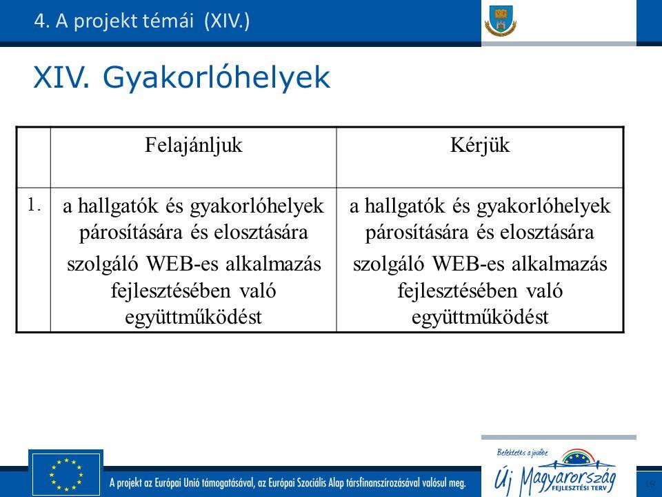 XIV. Gyakorlóhelyek 4. A projekt témái (XIV.) 19 FelajánljukKérjük 1.