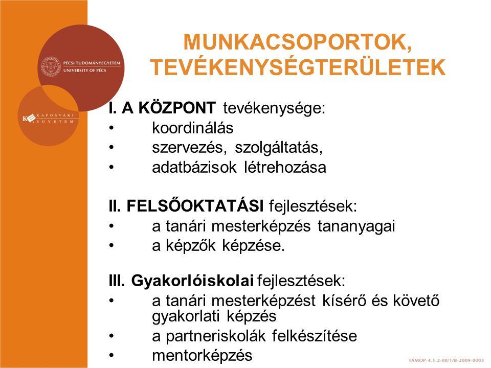 MUNKACSOPORTOK, TEVÉKENYSÉGTERÜLETEK I.
