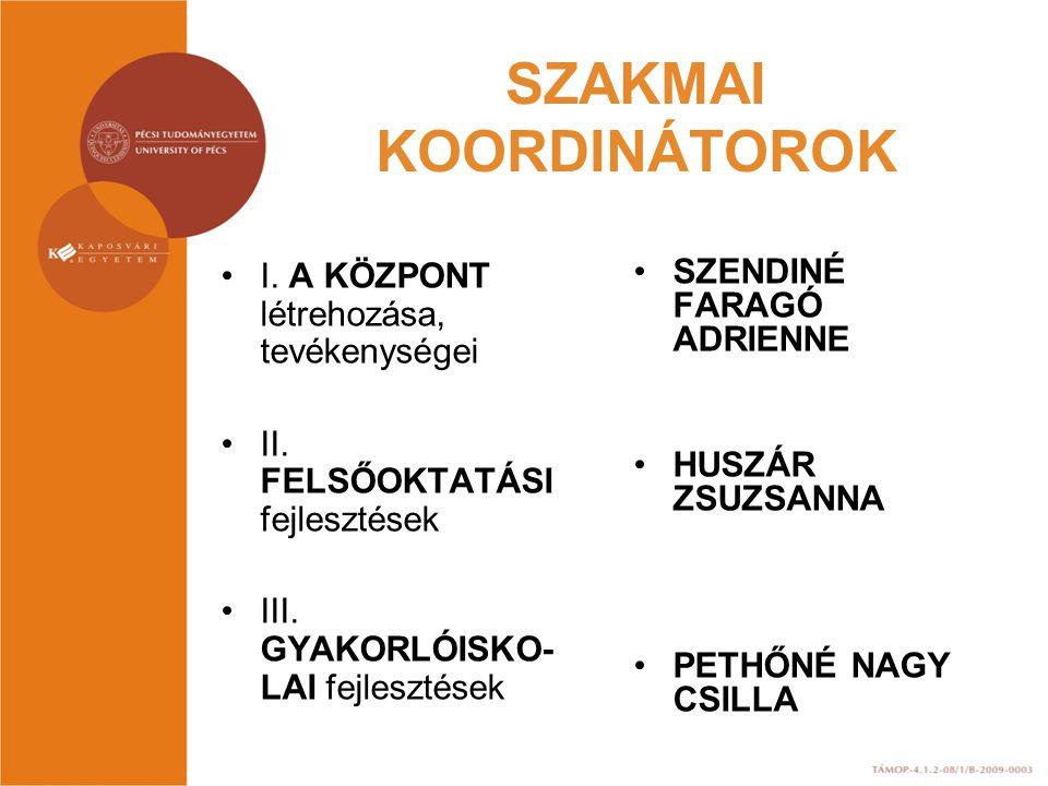SZAKMAI KOORDINÁTOROK I.A KÖZPONT létrehozása, tevékenységei II.