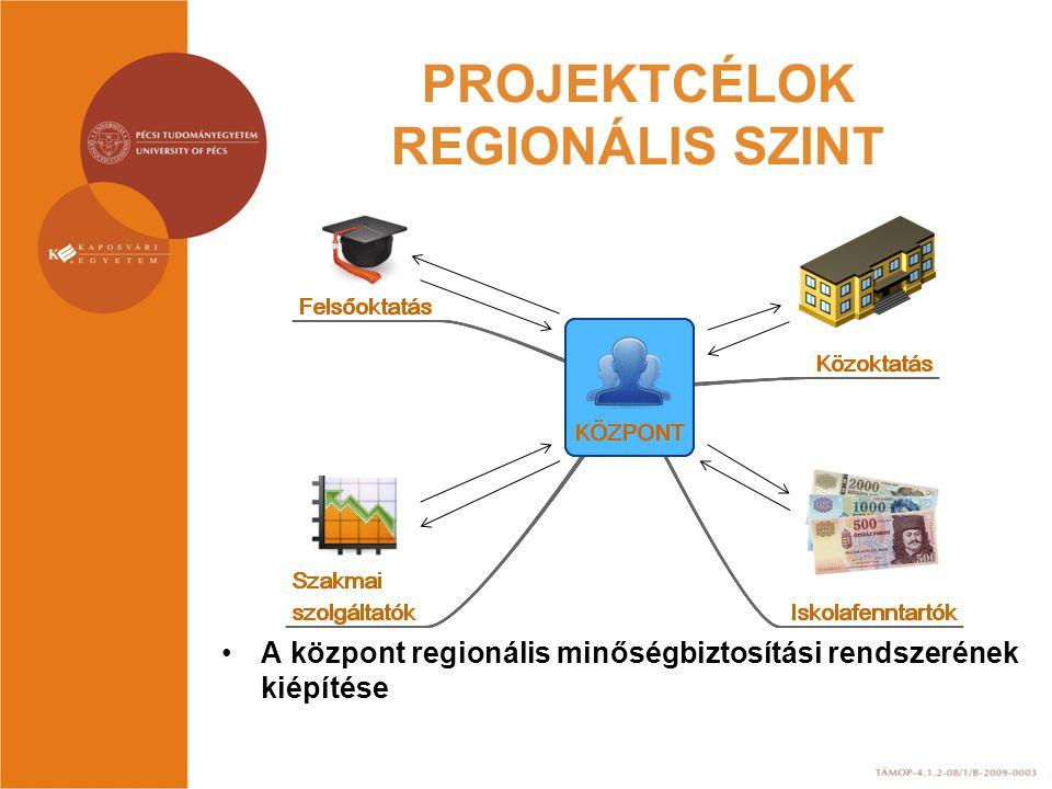 PROJEKTCÉLOK REGIONÁLIS SZINT A központ regionális minőségbiztosítási rendszerének kiépítése