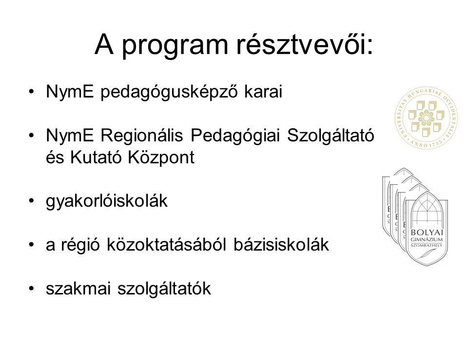 A program résztvevői: NymE pedagógusképző karai NymE Regionális Pedagógiai Szolgáltató és Kutató Központ gyakorlóiskolák a régió közoktatásából bázisi