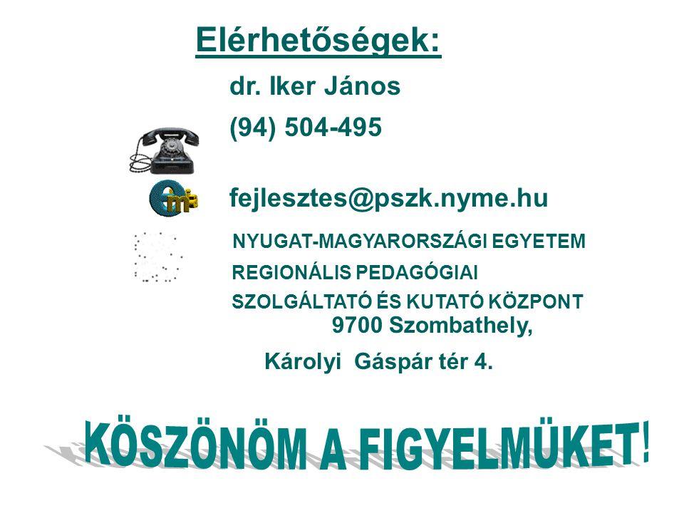 Elérhetőségek: dr. Iker János (94) 504-495 fejlesztes@pszk.nyme.hu NYUGAT-MAGYARORSZÁGI EGYETEM REGIONÁLIS PEDAGÓGIAI SZOLGÁLTATÓ ÉS KUTATÓ KÖZPONT 97