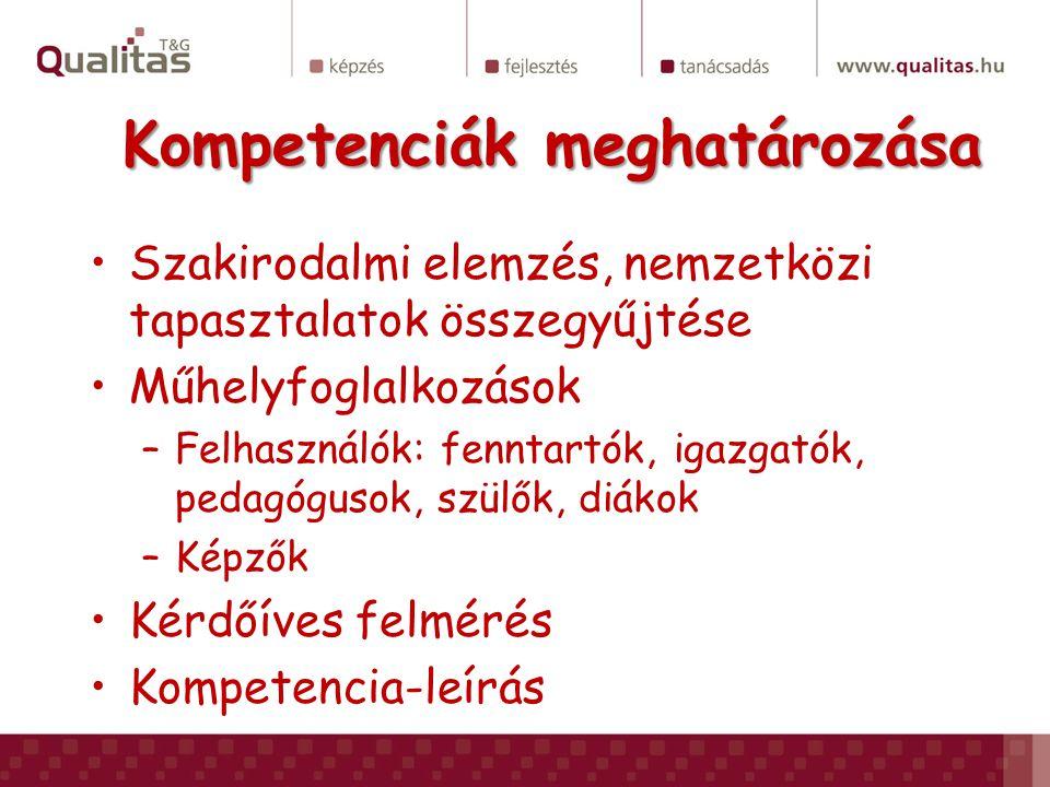 Kompetenciák meghatározása Szakirodalmi elemzés, nemzetközi tapasztalatok összegyűjtése Műhelyfoglalkozások –Felhasználók: fenntartók, igazgatók, peda