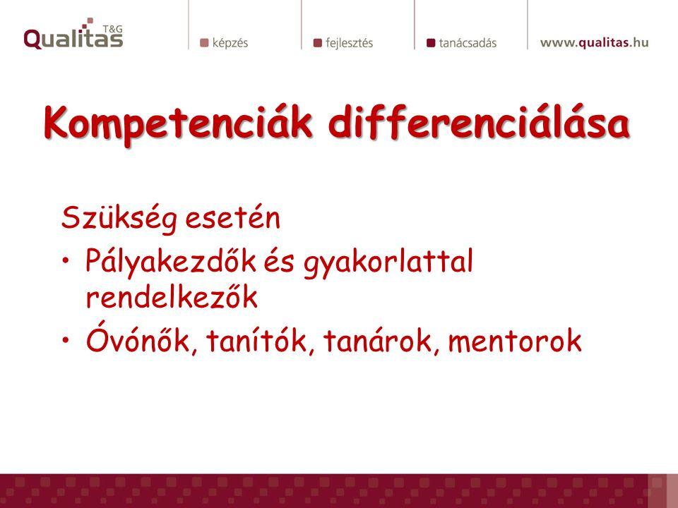 Kompetenciák differenciálása Szükség esetén Pályakezdők és gyakorlattal rendelkezők Óvónők, tanítók, tanárok, mentorok
