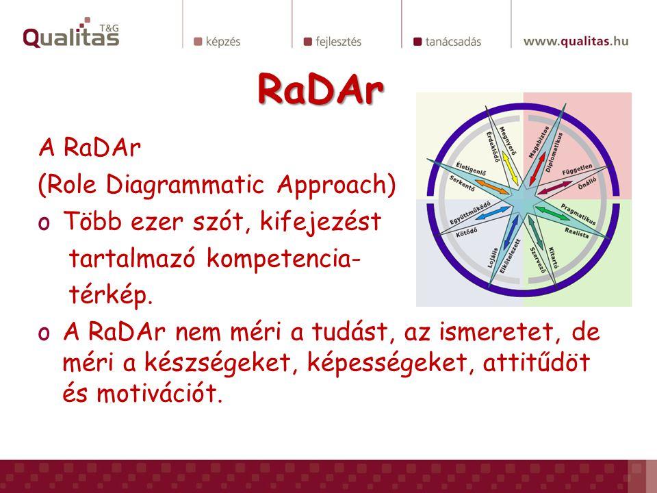 RaDAr A RaDAr (Role Diagrammatic Approach) oTöbb ezer szót, kifejezést tartalmazó kompetencia- térkép. oA RaDAr nem méri a tudást, az ismeretet, de mé
