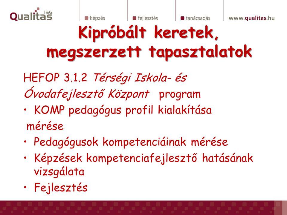 Kipróbált keretek, megszerzett tapasztalatok HEFOP 3.1.2 Térségi Iskola- és Óvodafejlesztő Központ program KOMP pedagógus profil kialakítása mérése Pe