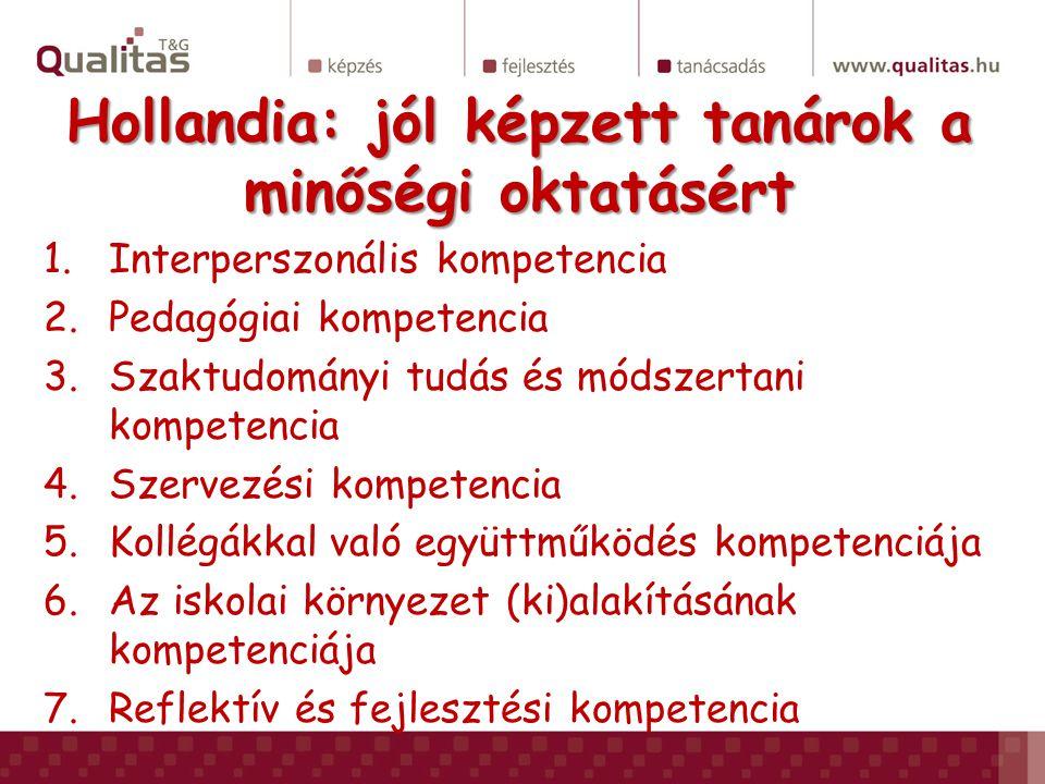 Magyarország, NSZFI OKJ-ben szereplő szakmák műveléséhez szükséges kompetenciák meghatározása A szakképesítés munkaterületének rövid, jellemző leírása A szakmai követelménymodulok ◦ Szakmai kompetenciák (ismeretek, készségek) ◦ Személyes kompetenciák (pl.
