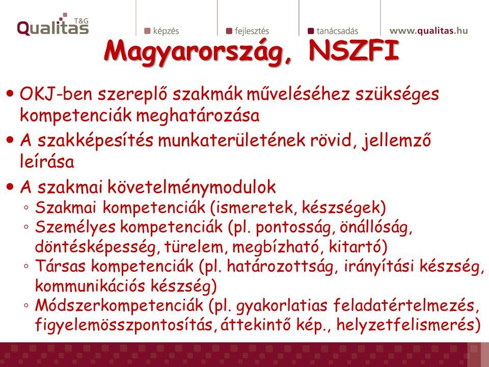 Magyarország, NSZFI OKJ-ben szereplő szakmák műveléséhez szükséges kompetenciák meghatározása A szakképesítés munkaterületének rövid, jellemző leírása
