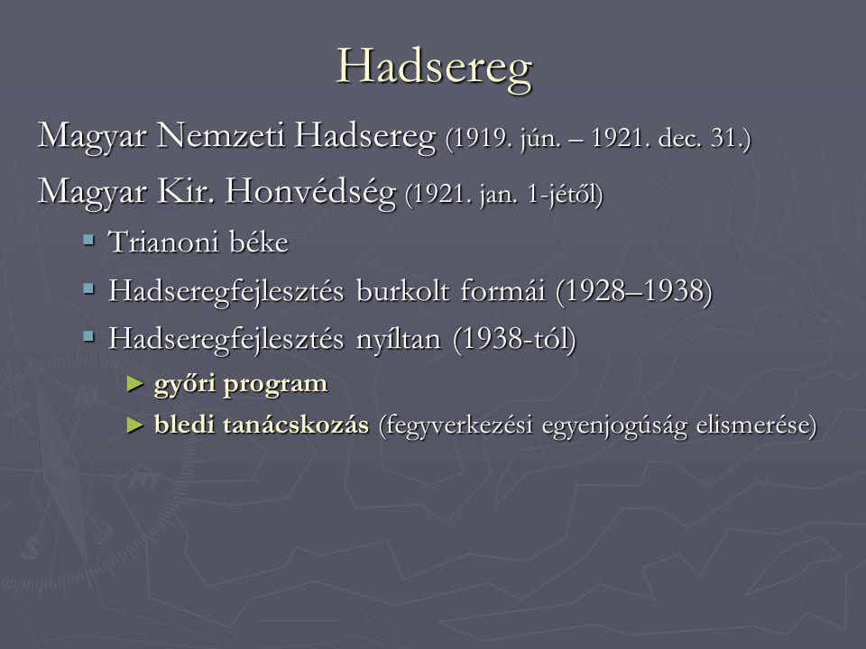 Hadsereg Magyar Nemzeti Hadsereg (1919. jún. – 1921. dec. 31.) Magyar Kir. Honvédség (1921. jan. 1-jétől)  Trianoni béke  Hadseregfejlesztés burkolt