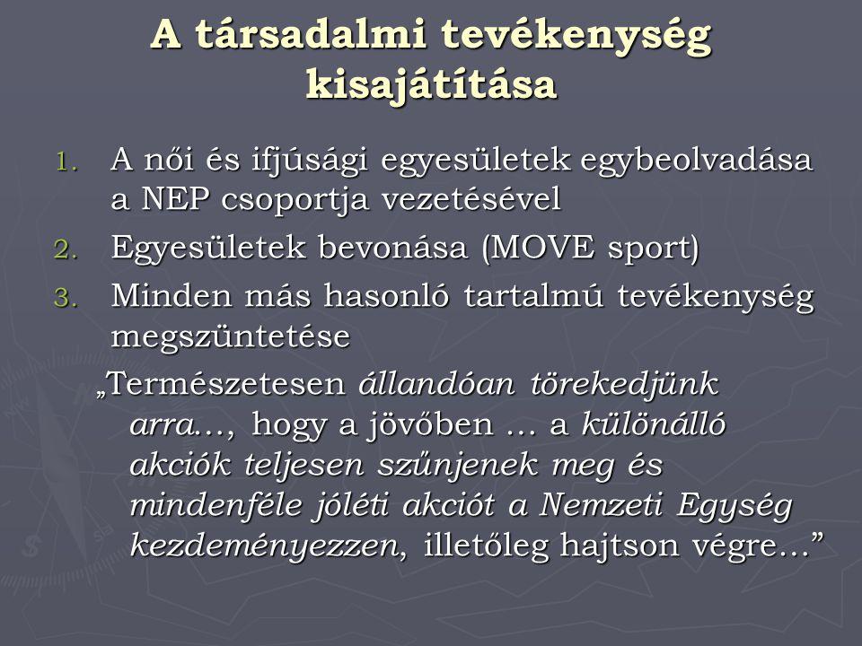A társadalmi tevékenység kisajátítása 1. A női és ifjúsági egyesületek egybeolvadása a NEP csoportja vezetésével 2. Egyesületek bevonása (MOVE sport)