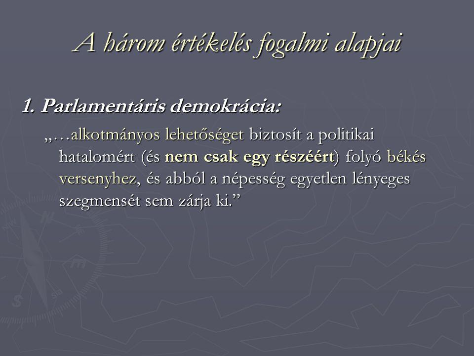 """A három értékelés fogalmi alapjai 1. Parlamentáris demokrácia: """"…alkotmányos lehetőséget biztosít a politikai hatalomért (és nem csak egy részéért) fo"""