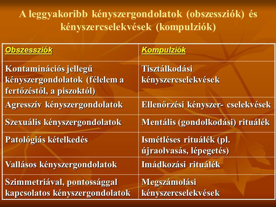 A leggyakoribb kényszergondolatok (obszessziók) és kényszercselekvések (kompulziók) ObszessziókKompulziók Kontaminációs jellegű kényszergondolatok (fé