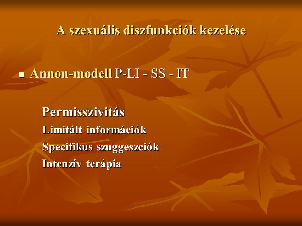 A szexuális diszfunkciók kezelése Annon-modell P-LI - SS - IT Annon-modell P-LI - SS - IT Permisszivitás Permisszivitás Limitált információk Limitált
