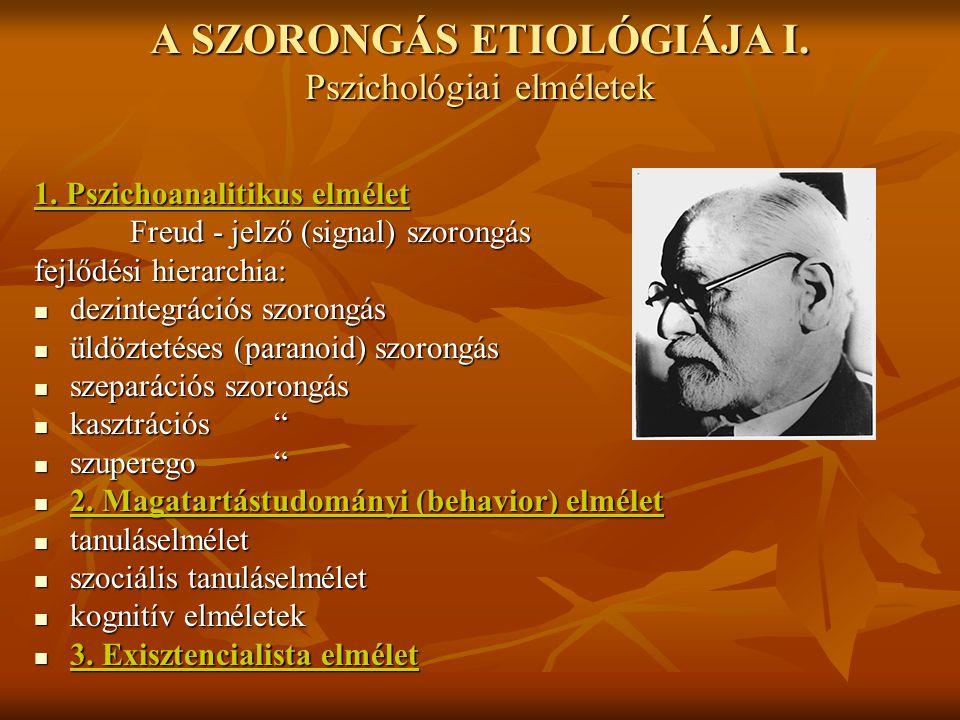 A SZORONGÁS ETIOLÓGIÁJA I. Pszichológiai elméletek 1. Pszichoanalitikus elmélet Freud - jelző (signal) szorongás fejlődési hierarchia: dezintegrációs