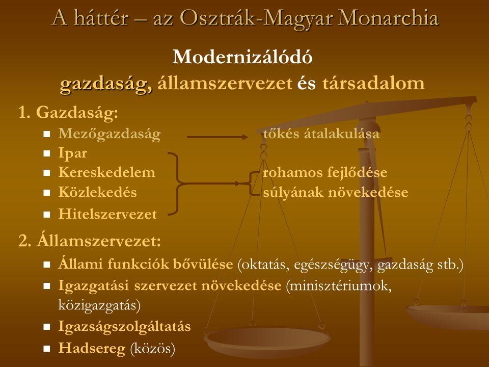 A háttér – az Osztrák-Magyar Monarchia Modernizálódó gazdaság, gazdaság, államszervezet és társadalom 1.
