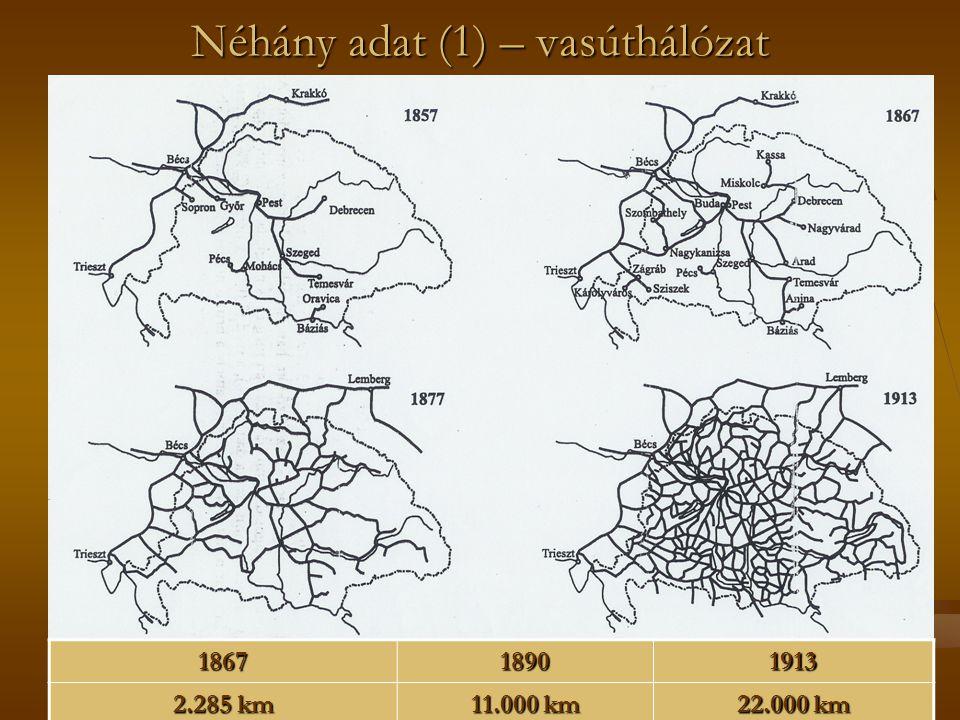 Néhány adat (1) – vasúthálózat 186718901913 2.285 km 11.000 km 22.000 km