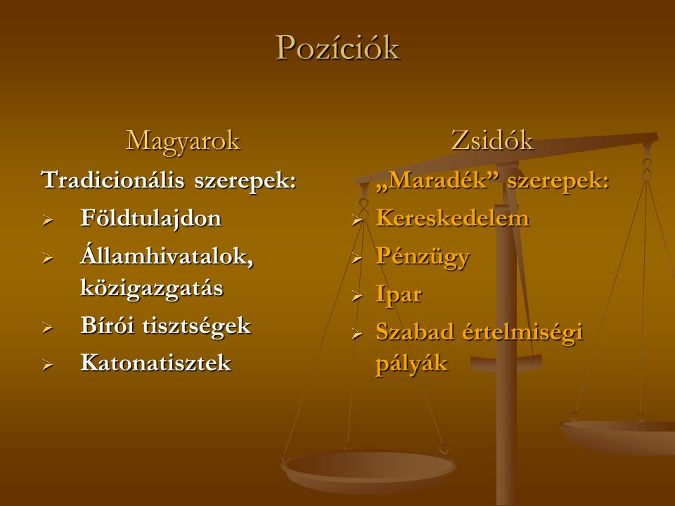 """Pozíciók Magyarok Tradicionális szerepek:  Földtulajdon  Államhivatalok, közigazgatás  Bírói tisztségek  Katonatisztek Zsidók """"Maradék szerepek:  Kereskedelem  Pénzügy  Ipar  Szabad értelmiségi pályák"""