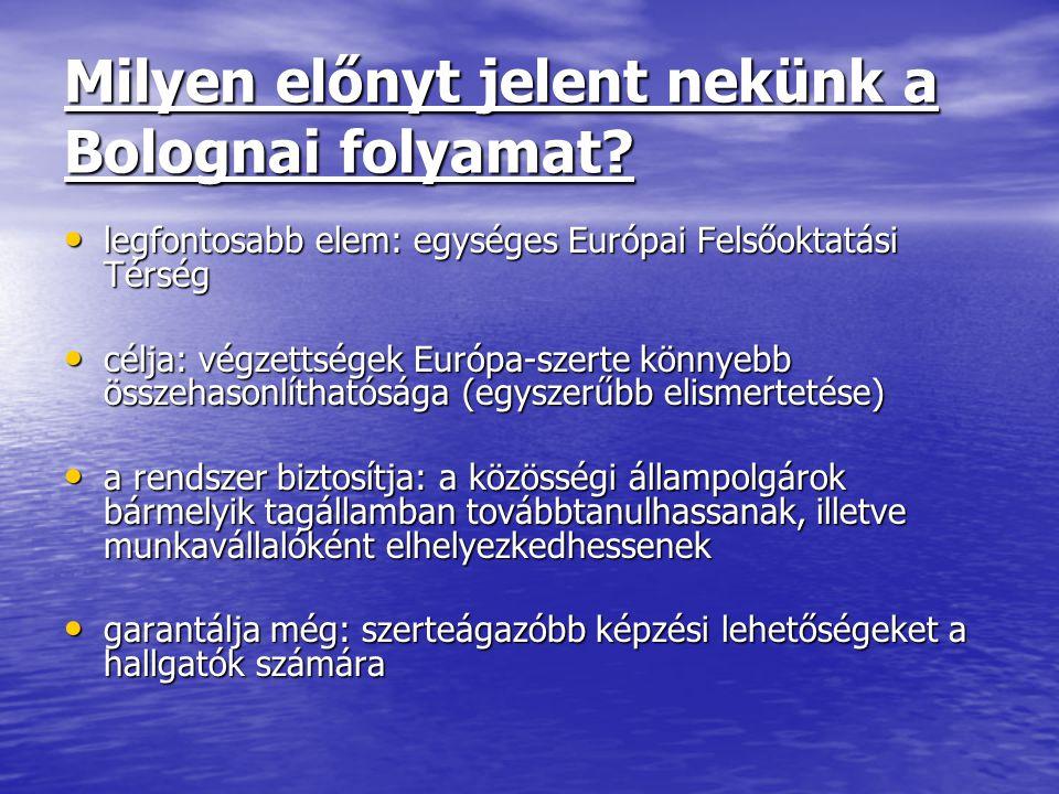 Milyen előnyt jelent nekünk a Bolognai folyamat? legfontosabb elem: egységes Európai Felsőoktatási Térség legfontosabb elem: egységes Európai Felsőokt