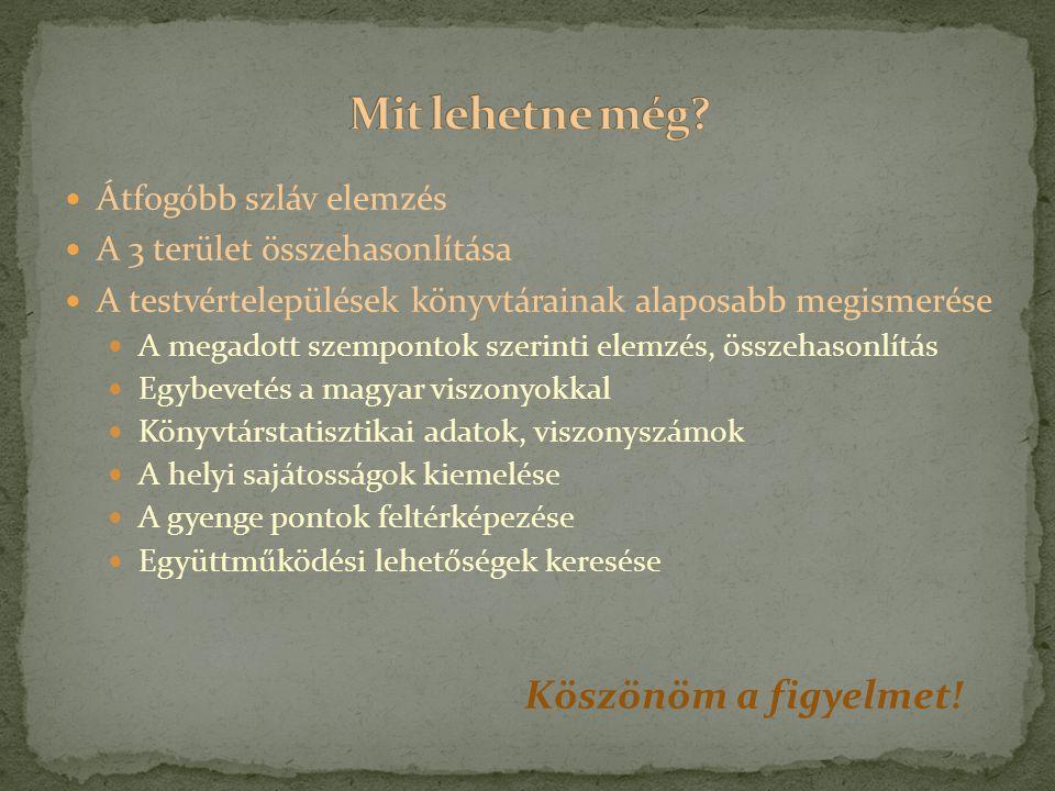 Átfogóbb szláv elemzés A 3 terület összehasonlítása A testvértelepülések könyvtárainak alaposabb megismerése A megadott szempontok szerinti elemzés, összehasonlítás Egybevetés a magyar viszonyokkal Könyvtárstatisztikai adatok, viszonyszámok A helyi sajátosságok kiemelése A gyenge pontok feltérképezése Együttműködési lehetőségek keresése Köszönöm a figyelmet!