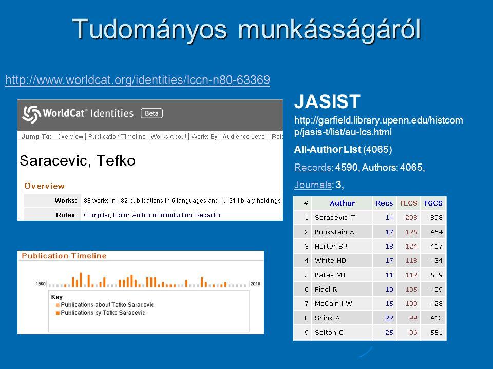 Tudományos munkásságáról JASIST http://garfield.library.upenn.edu/histcom p/jasis-t/list/au-lcs.html All-Author List (4065) RecordsRecords: 4590, Auth