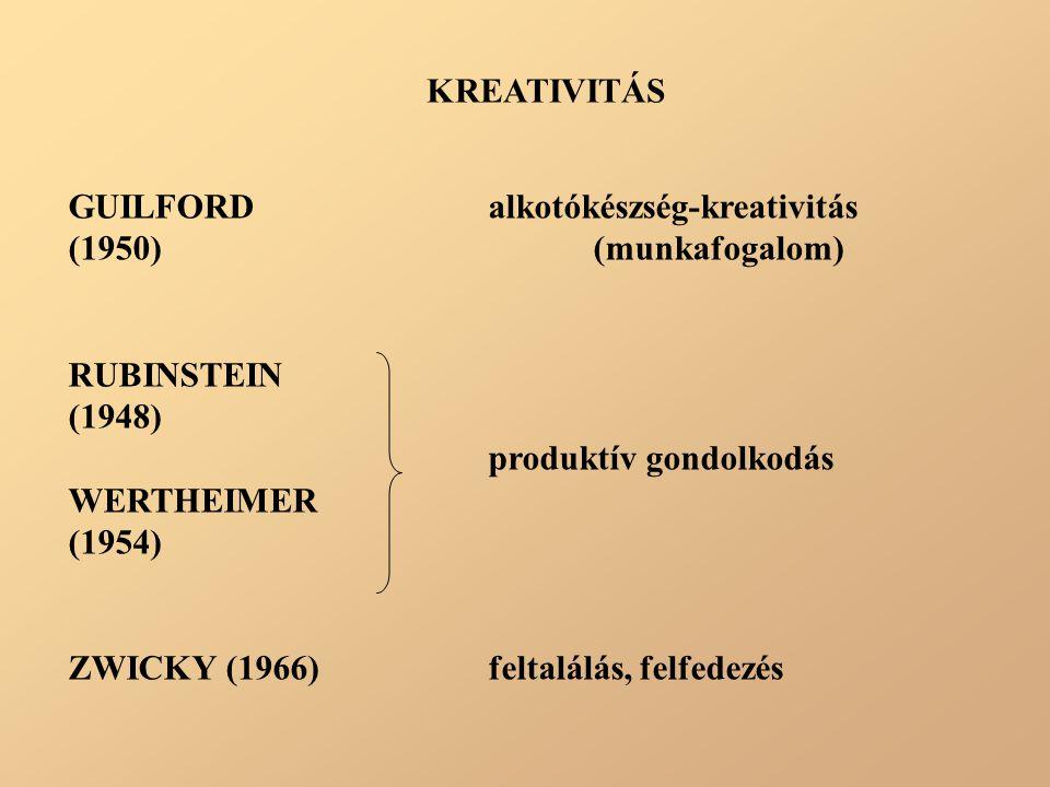 KREATIVITÁS GUILFORDalkotókészség-kreativitás (1950)(munkafogalom) RUBINSTEIN (1948) produktív gondolkodás WERTHEIMER (1954) ZWICKY (1966)feltalálás,