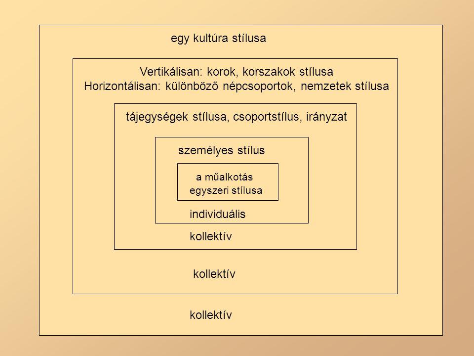 egy kultúra stílusa Vertikálisan: korok, korszakok stílusa Horizontálisan: különböző népcsoportok, nemzetek stílusa tájegységek stílusa, csoportstílus