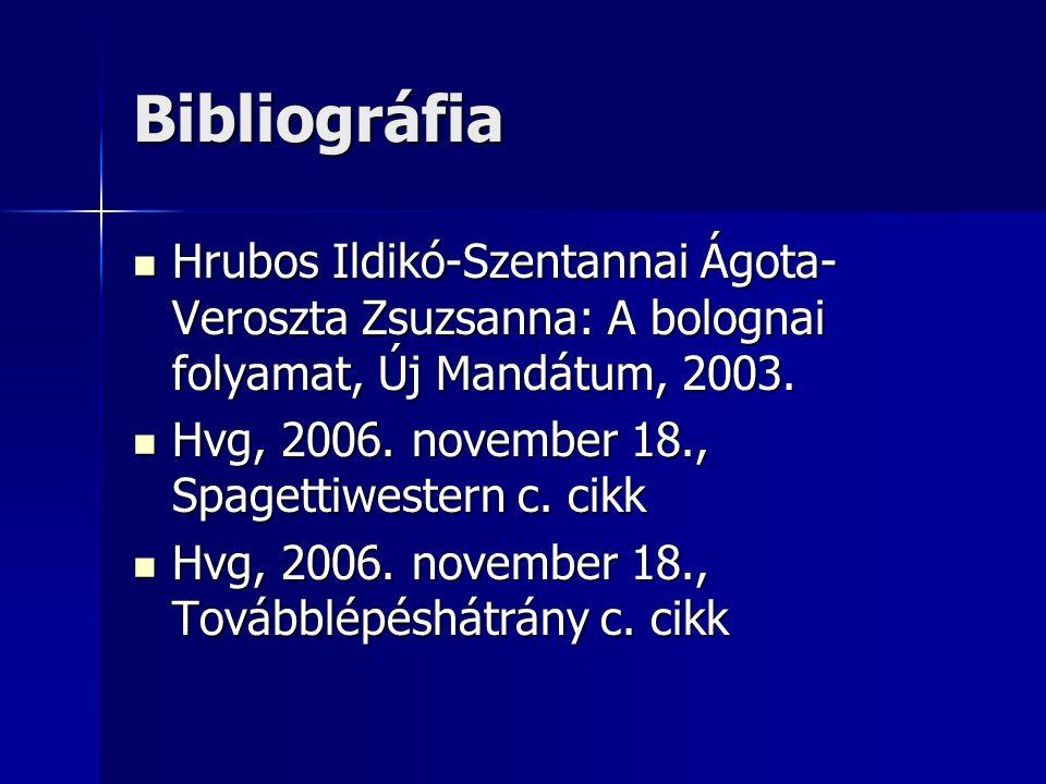 Bibliográfia Hrubos Ildikó-Szentannai Ágota- Veroszta Zsuzsanna: A bolognai folyamat, Új Mandátum, 2003. Hrubos Ildikó-Szentannai Ágota- Veroszta Zsuz