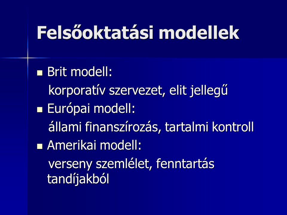 Felsőoktatási modellek Brit modell: Brit modell: korporatív szervezet, elit jellegű korporatív szervezet, elit jellegű Európai modell: Európai modell: állami finanszírozás, tartalmi kontroll állami finanszírozás, tartalmi kontroll Amerikai modell: Amerikai modell: verseny szemlélet, fenntartás tandíjakból verseny szemlélet, fenntartás tandíjakból