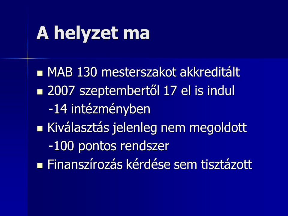 A helyzet ma MAB 130 mesterszakot akkreditált MAB 130 mesterszakot akkreditált 2007 szeptembertől 17 el is indul 2007 szeptembertől 17 el is indul -14 intézményben -14 intézményben Kiválasztás jelenleg nem megoldott Kiválasztás jelenleg nem megoldott -100 pontos rendszer -100 pontos rendszer Finanszírozás kérdése sem tisztázott Finanszírozás kérdése sem tisztázott