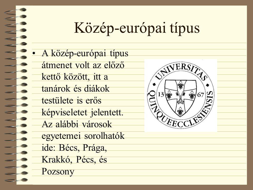 Közép-európai típus A közép-európai típus átmenet volt az előző kettő között, itt a tanárok és diákok testülete is erős képviseletet jelentett.