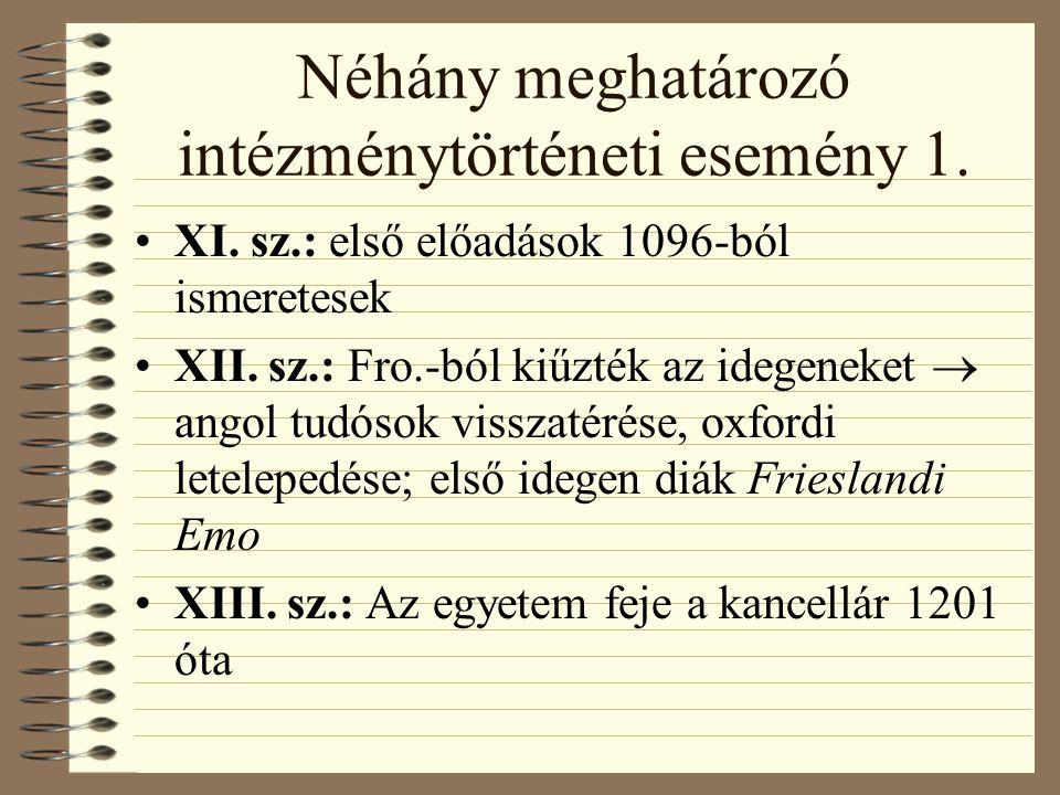 Néhány meghatározó intézménytörténeti esemény 1.XI.