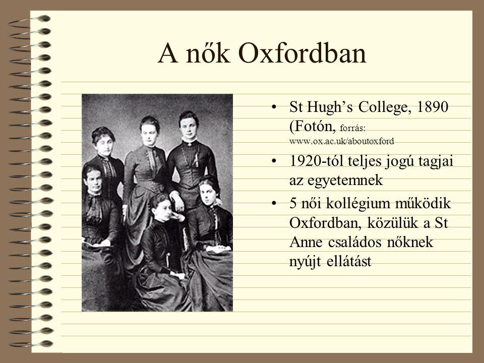 A nők Oxfordban St Hugh's College, 1890 (Fotón, forrás: www.ox.ac.uk/aboutoxford 1920-tól teljes jogú tagjai az egyetemnek 5 női kollégium működik Oxfordban, közülük a St Anne családos nőknek nyújt ellátást