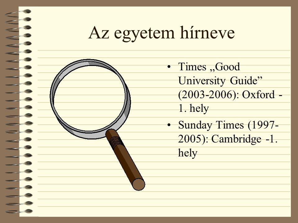 "Az egyetem hírneve Times ""Good University Guide"" (2003-2006): Oxford - 1. hely Sunday Times (1997- 2005): Cambridge -1. hely"