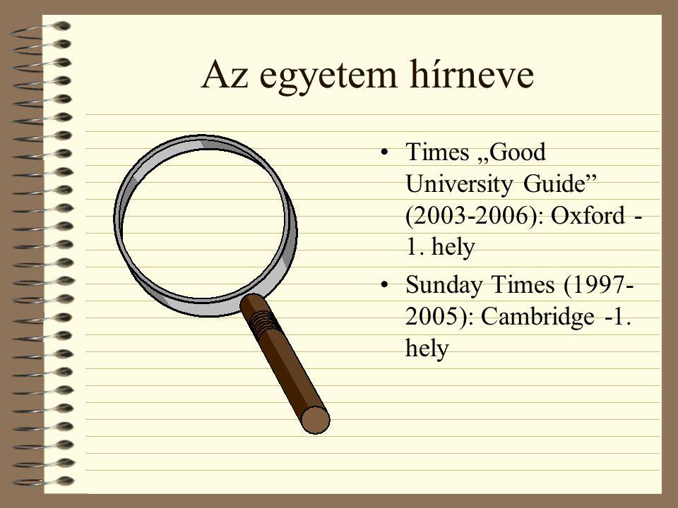 """Az egyetem hírneve Times """"Good University Guide (2003-2006): Oxford - 1."""